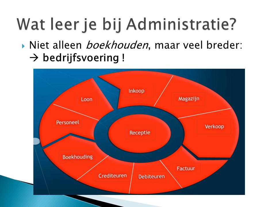 Wat leer je bij Administratie