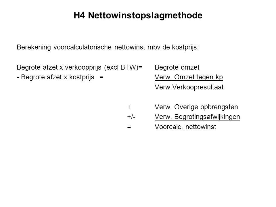 H4 Nettowinstopslagmethode