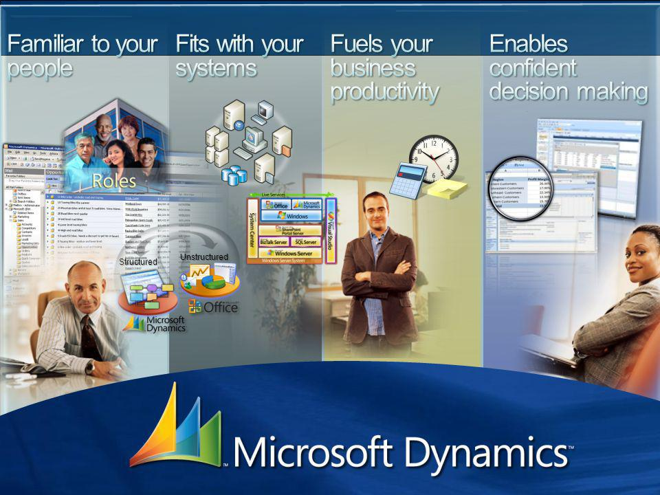 Microsoft Dynamics Familiar to your people Fits with your systems