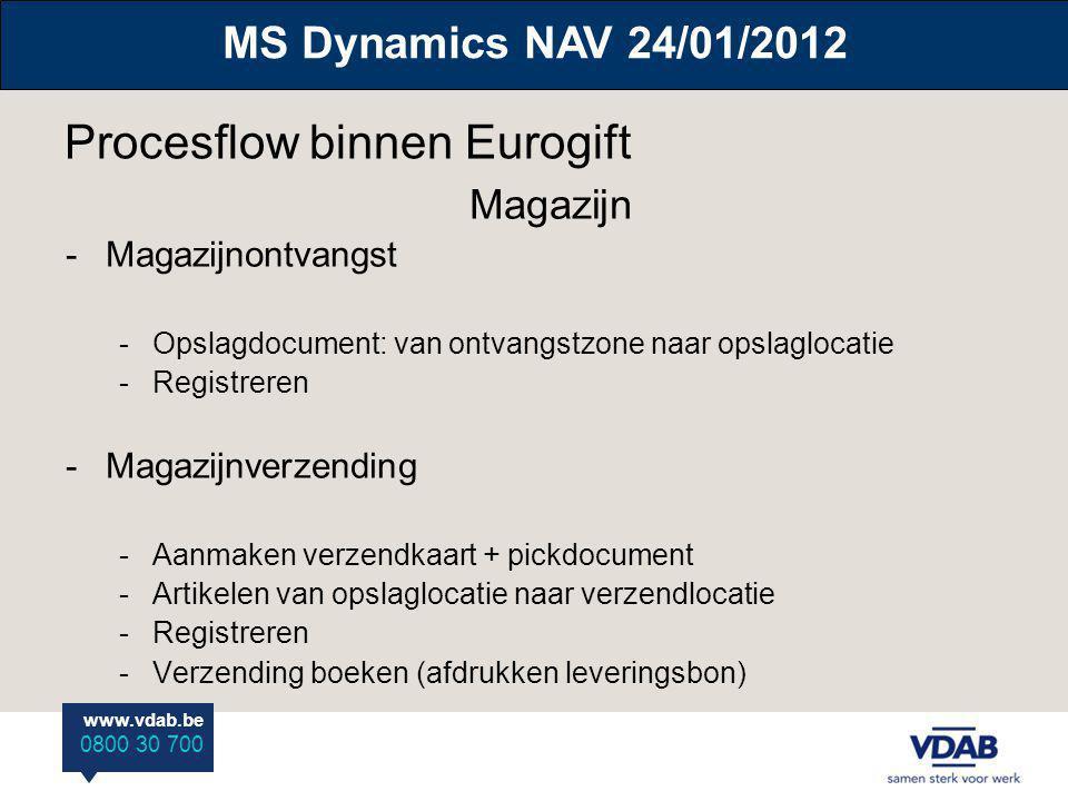 Procesflow binnen Eurogift