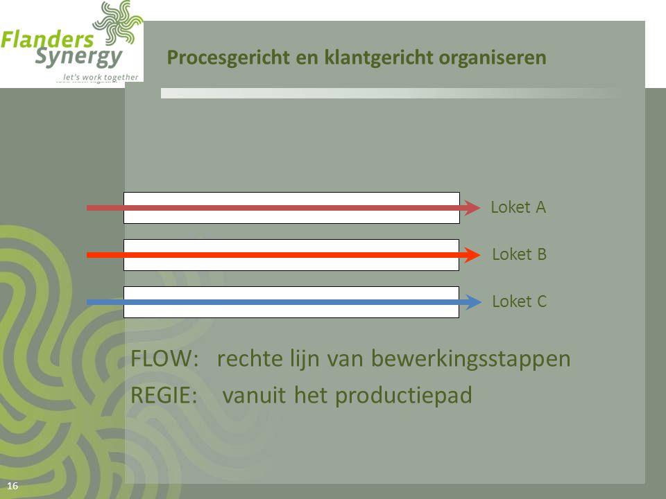 FLOW: rechte lijn van bewerkingsstappen REGIE: vanuit het productiepad