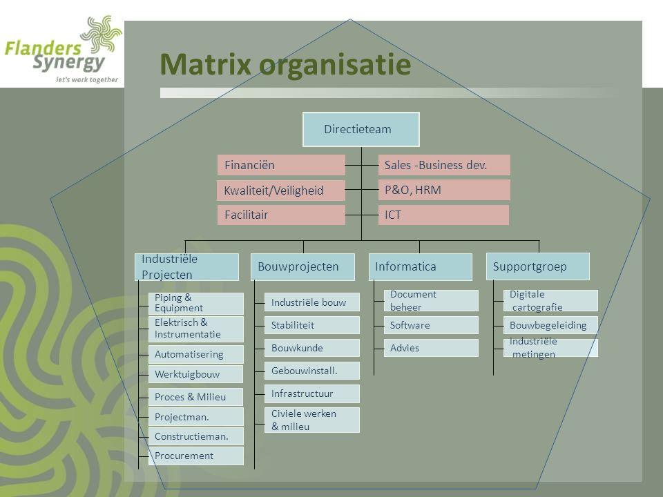 Matrix organisatie Sales -Business dev. P&O, HRM. ICT. Financiën. Kwaliteit/Veiligheid. Facilitair.