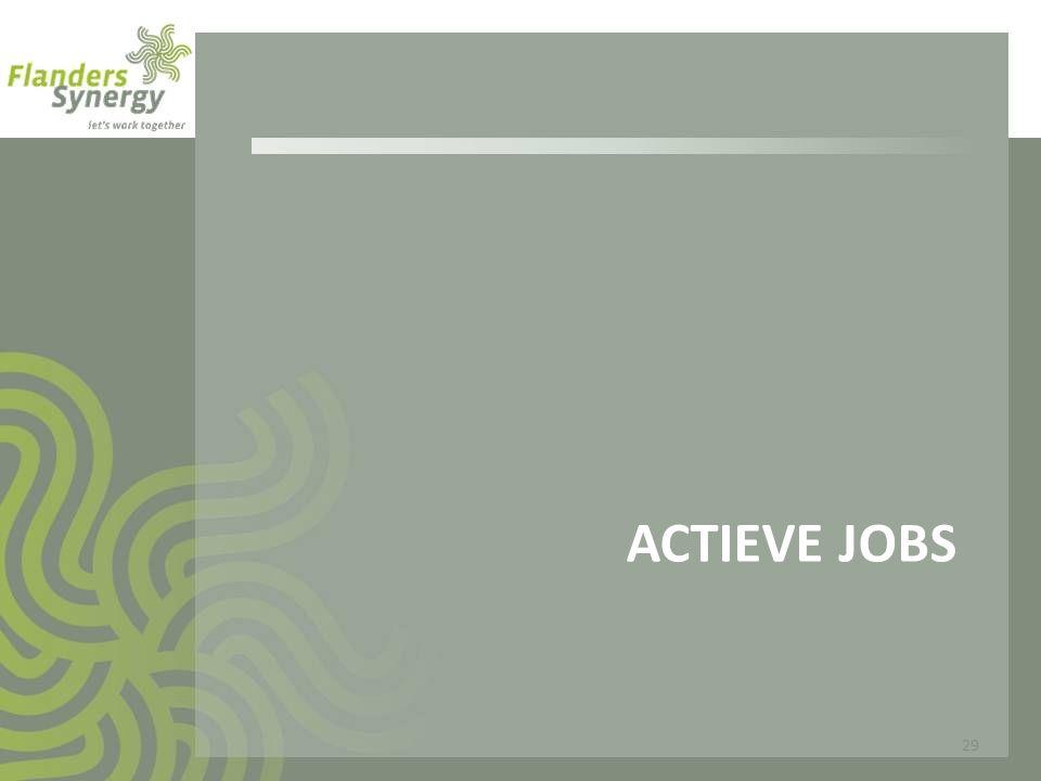 Actieve jobs
