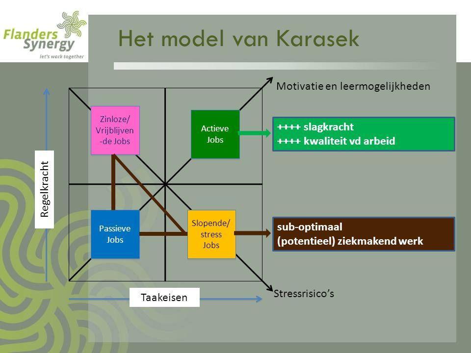 Het model van Karasek Motivatie en leermogelijkheden ++++ slagkracht