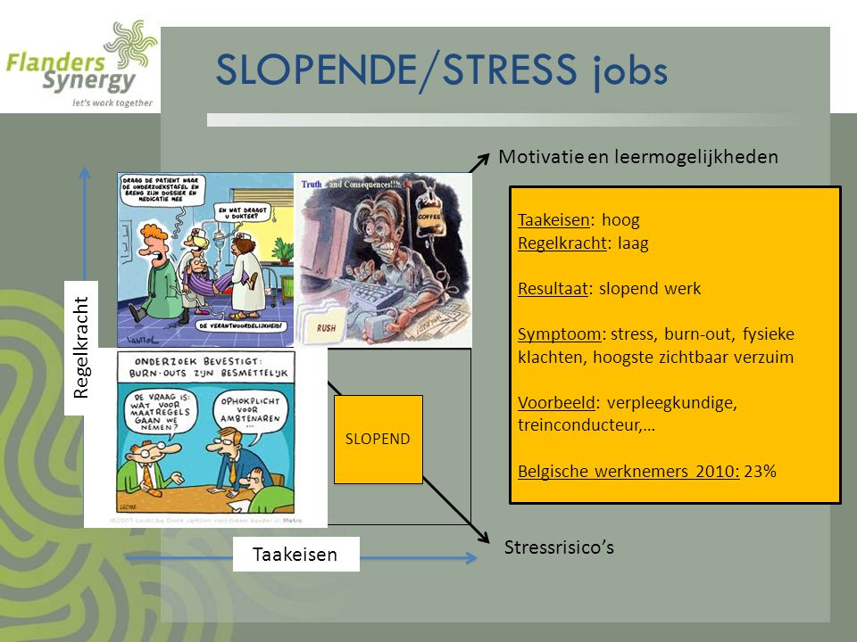 SLOPENDE/STRESS jobs Motivatie en leermogelijkheden Regelkracht