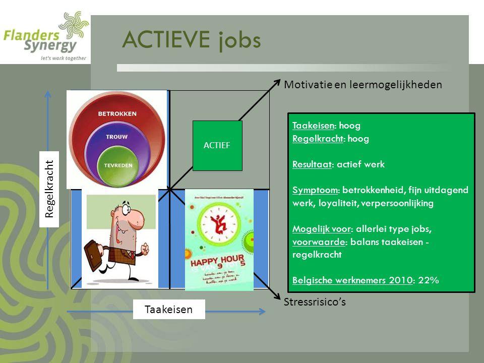 ACTIEVE jobs Motivatie en leermogelijkheden Regelkracht Stressrisico's