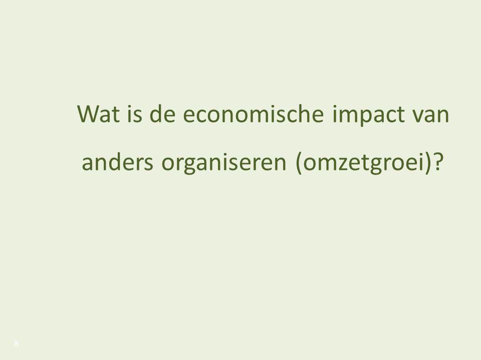 Wat is de economische impact van anders organiseren (omzetgroei)
