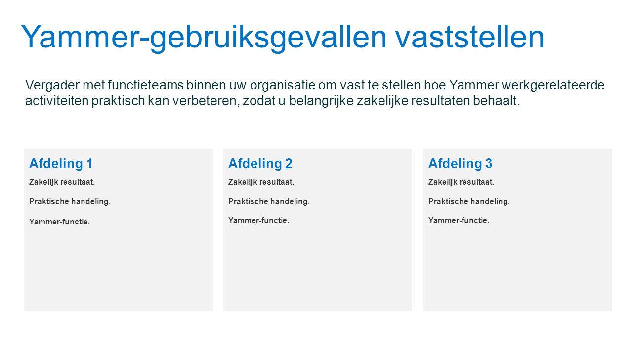 Yammer-gebruiksgevallen vaststellen
