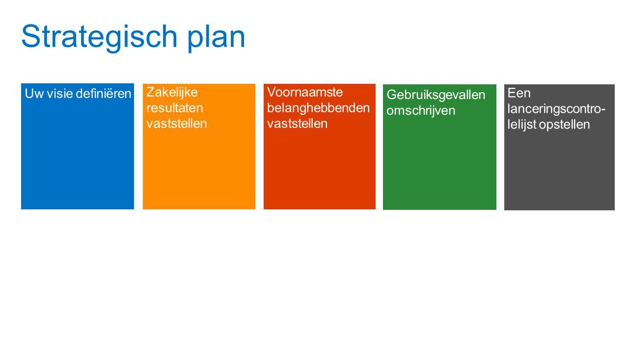 Strategisch plan Agenda Uw visie definiëren