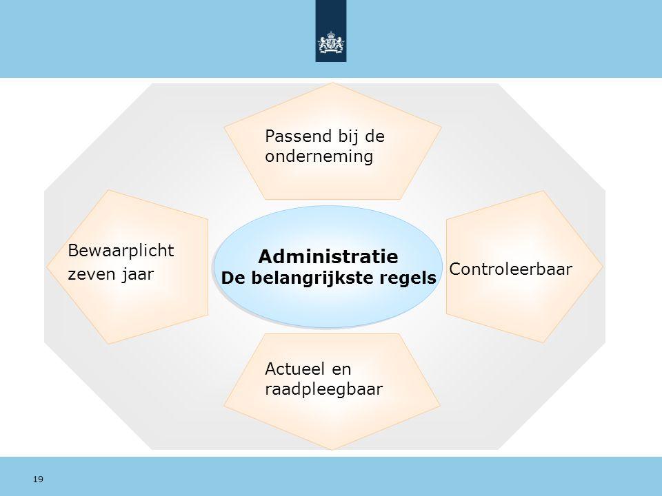 Administratie De belangrijkste regels