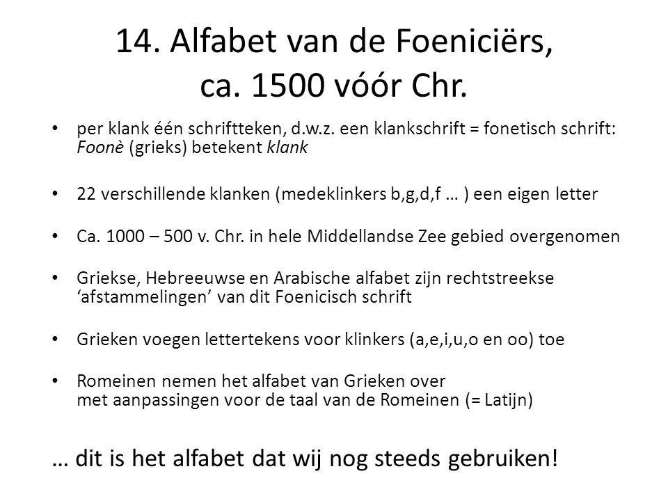 14. Alfabet van de Foeniciërs, ca. 1500 vóór Chr.