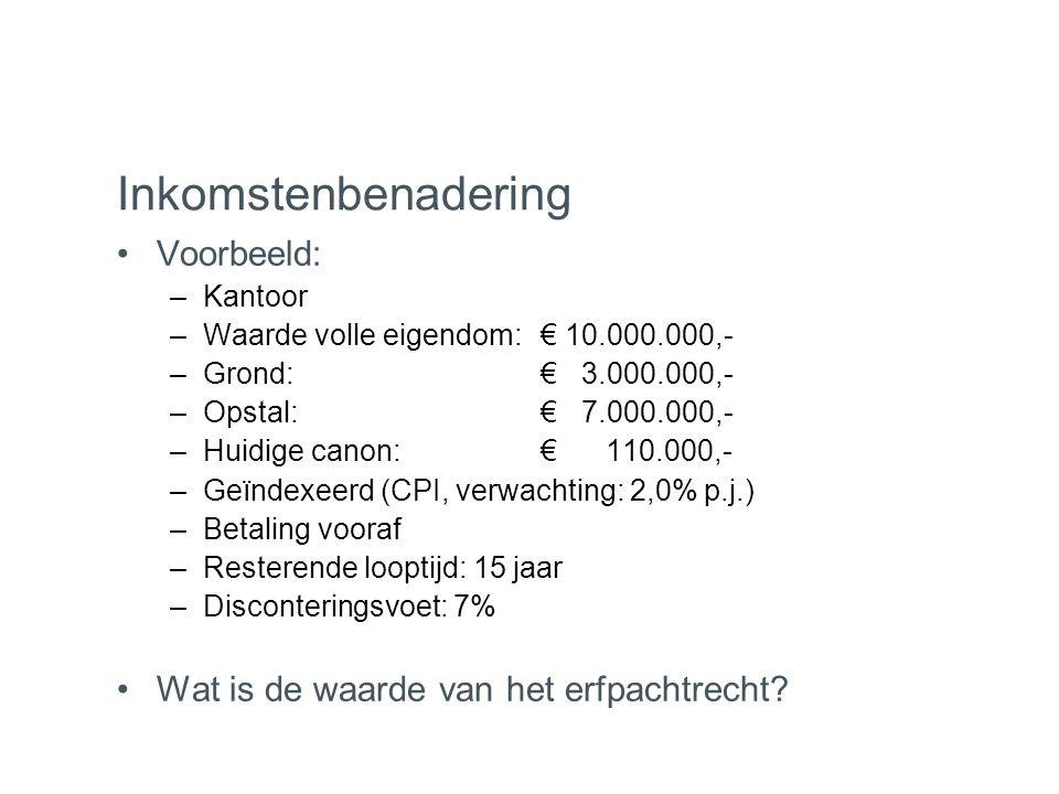 Inkomstenbenadering Voorbeeld: Wat is de waarde van het erfpachtrecht