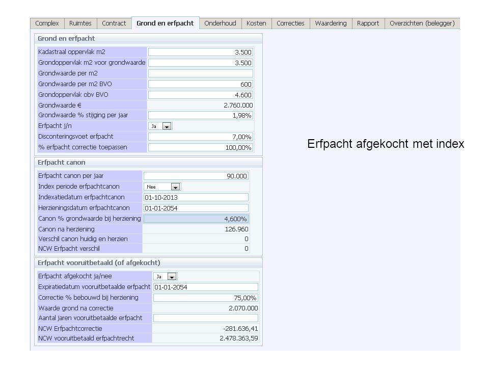 Erfpacht afgekocht met index