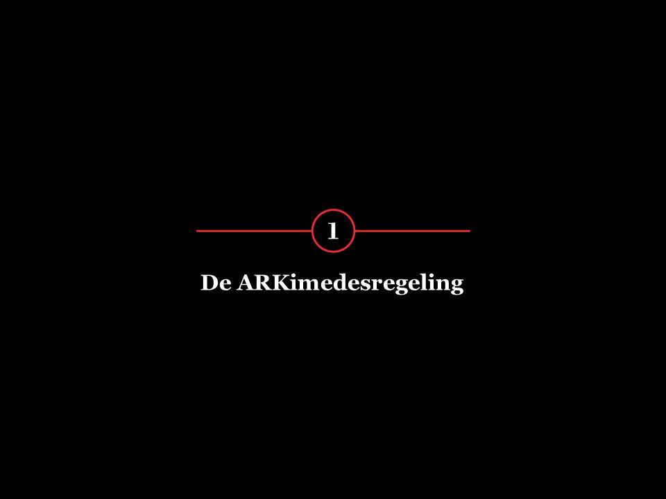 De ARKimedesregeling