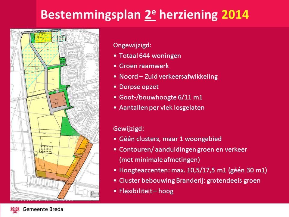 Bestemmingsplan 2e herziening 2014
