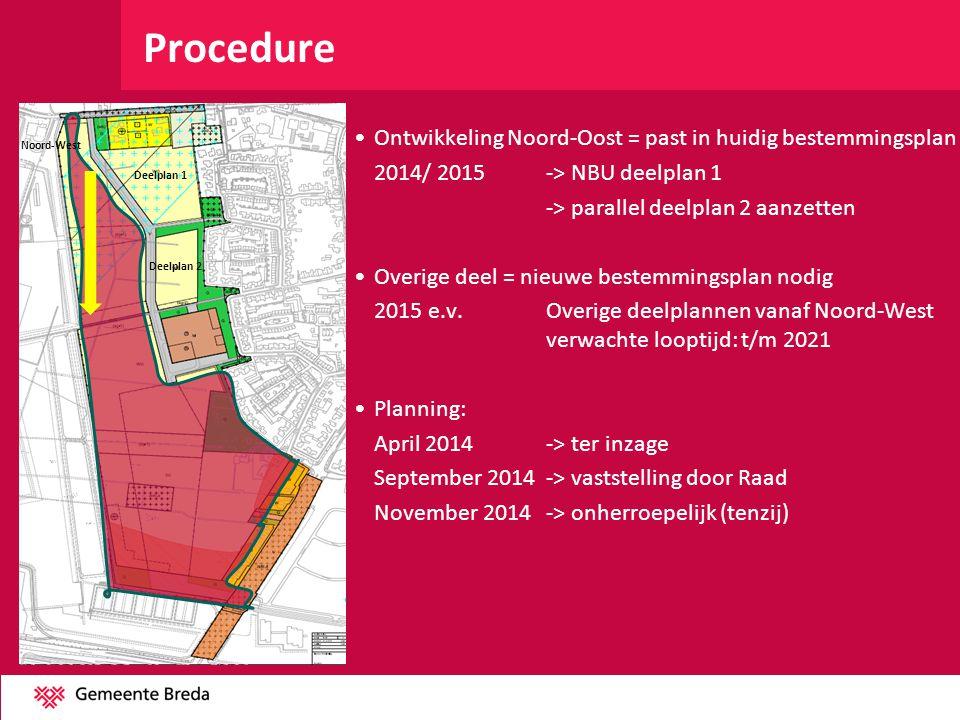 Procedure Ontwikkeling Noord-Oost = past in huidig bestemmingsplan