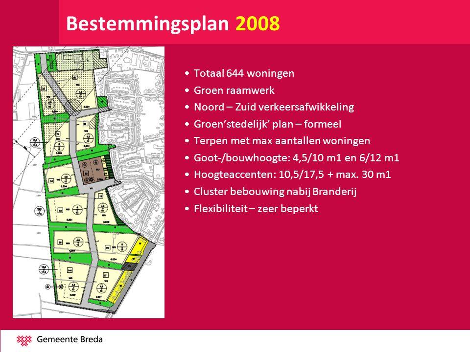 Bestemmingsplan 2008 Totaal 644 woningen Groen raamwerk