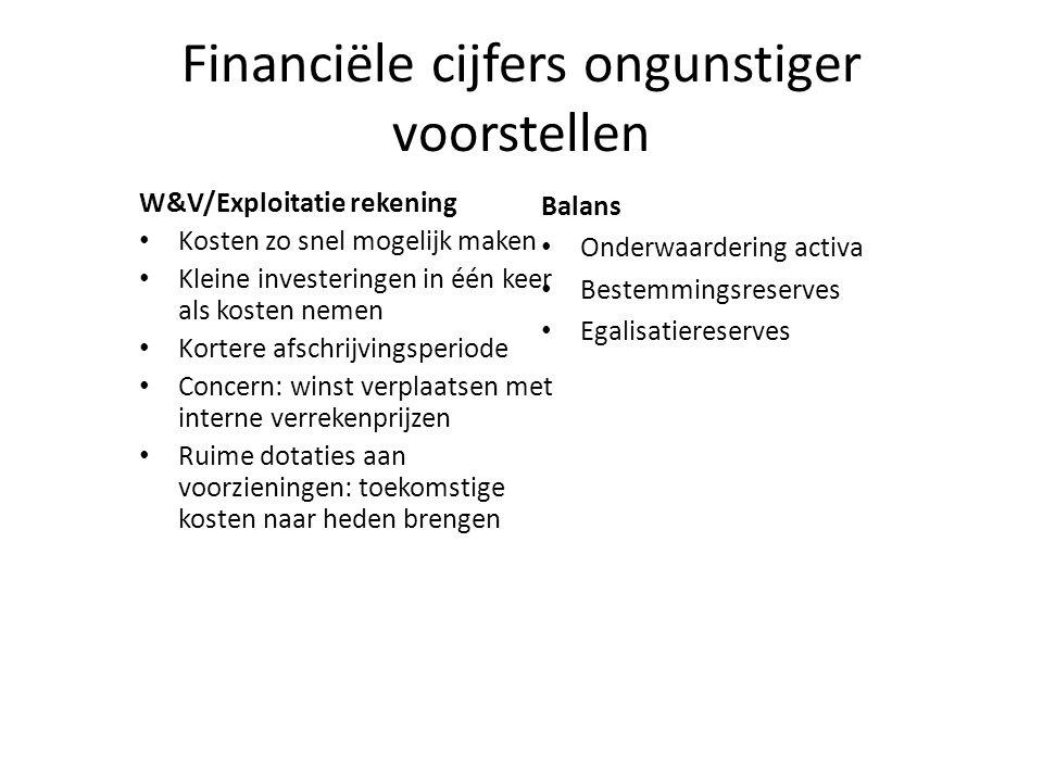 Financiële cijfers ongunstiger voorstellen