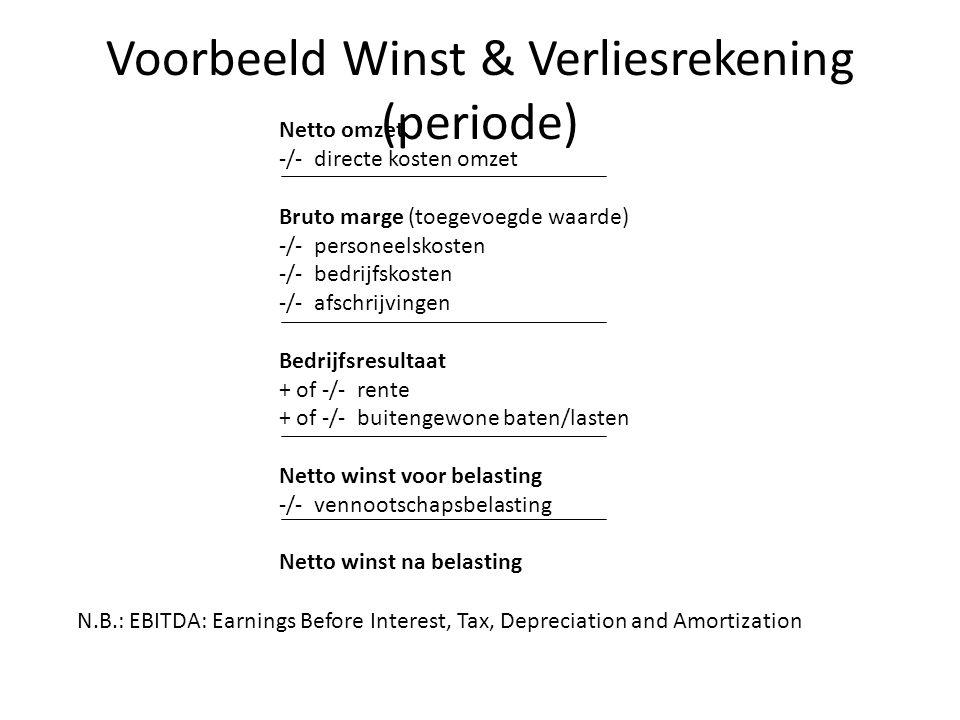 Voorbeeld Winst & Verliesrekening (periode)