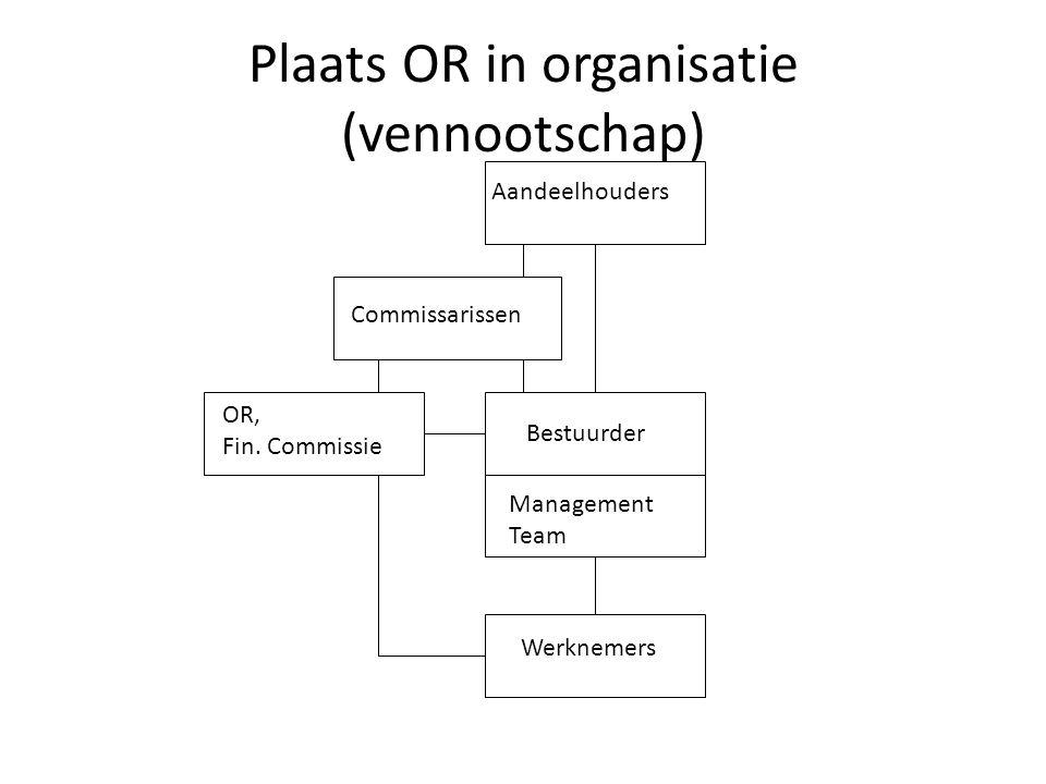 Plaats OR in organisatie (vennootschap)