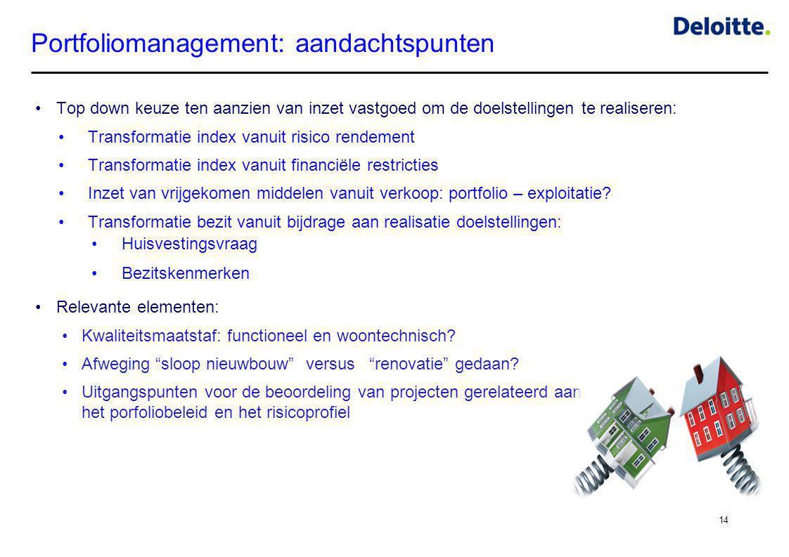 Portfoliomanagement: aandachtspunten