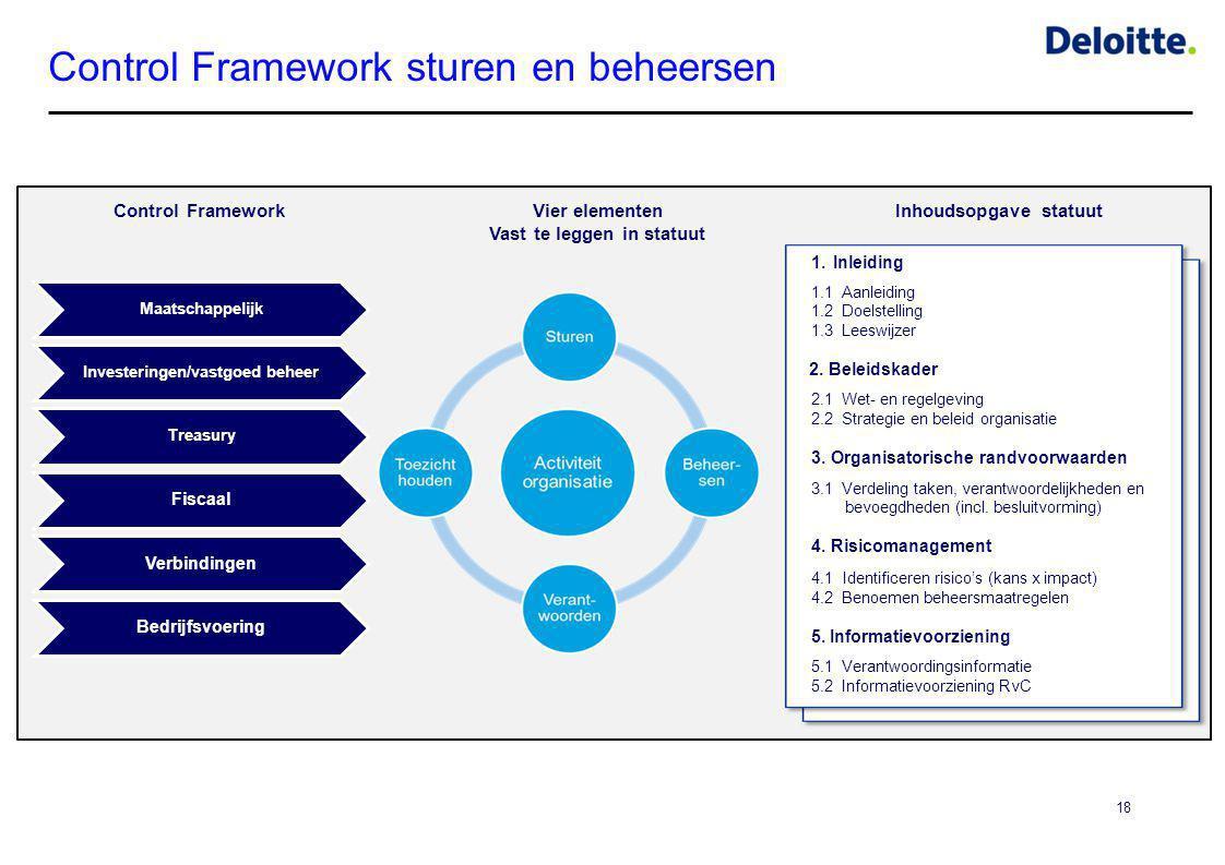 Control Framework sturen en beheersen