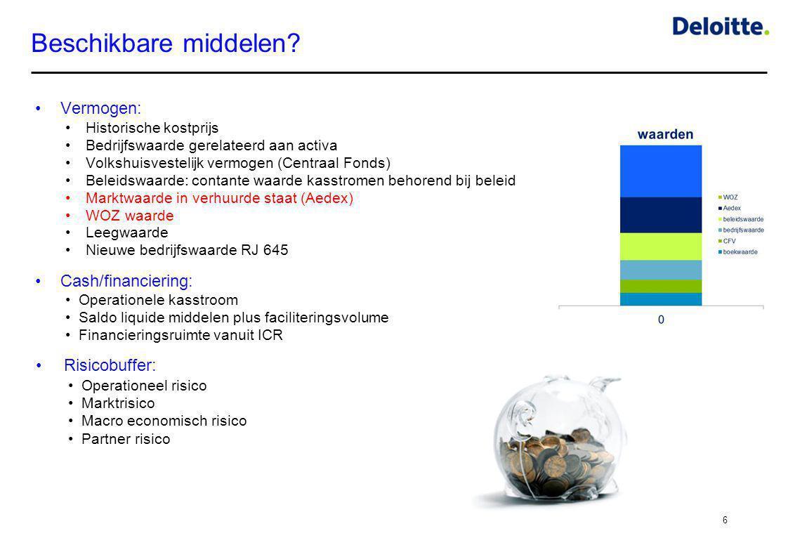 Beschikbare middelen Vermogen: Cash/financiering: Risicobuffer: