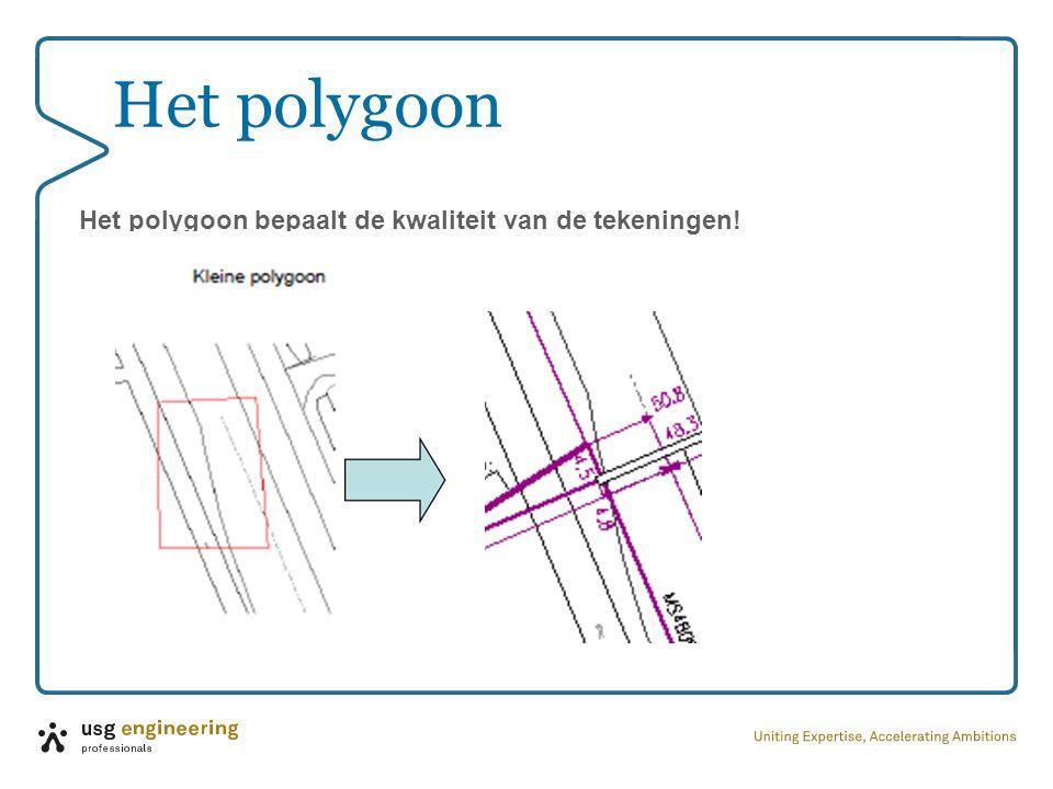 Het polygoon Het polygoon bepaalt de kwaliteit van de tekeningen!
