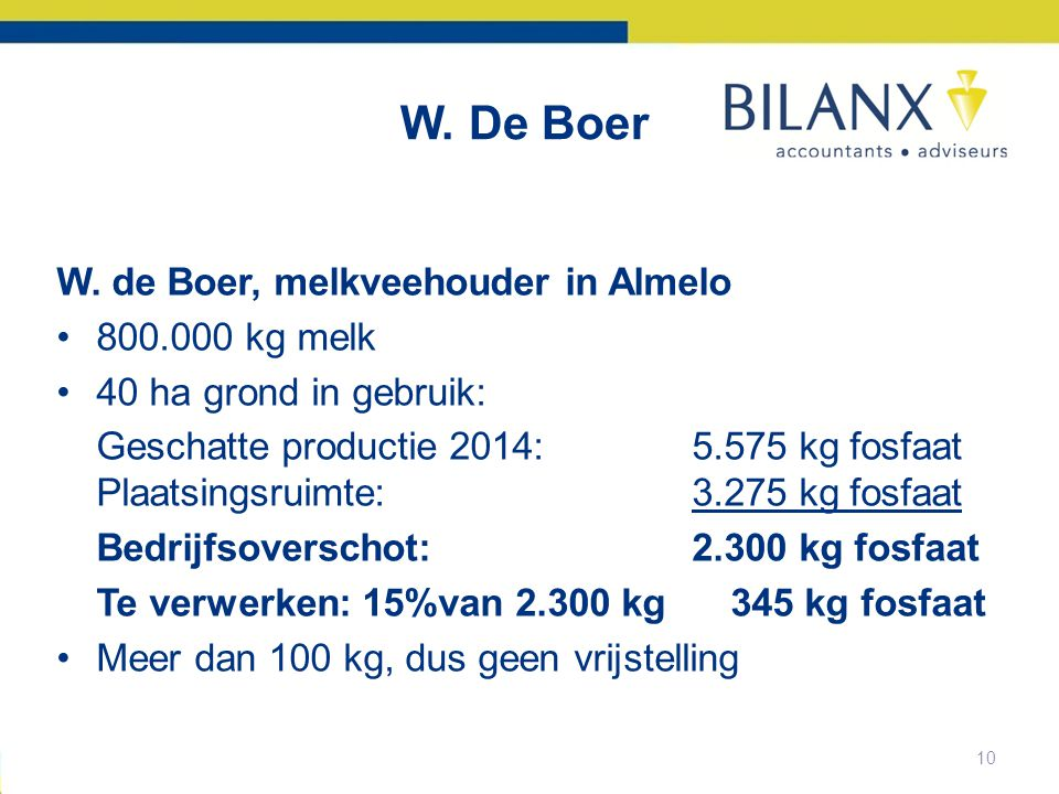 W. De Boer W. de Boer, melkveehouder in Almelo 800.000 kg melk