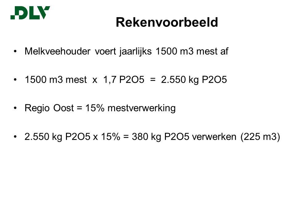 Rekenvoorbeeld Melkveehouder voert jaarlijks 1500 m3 mest af