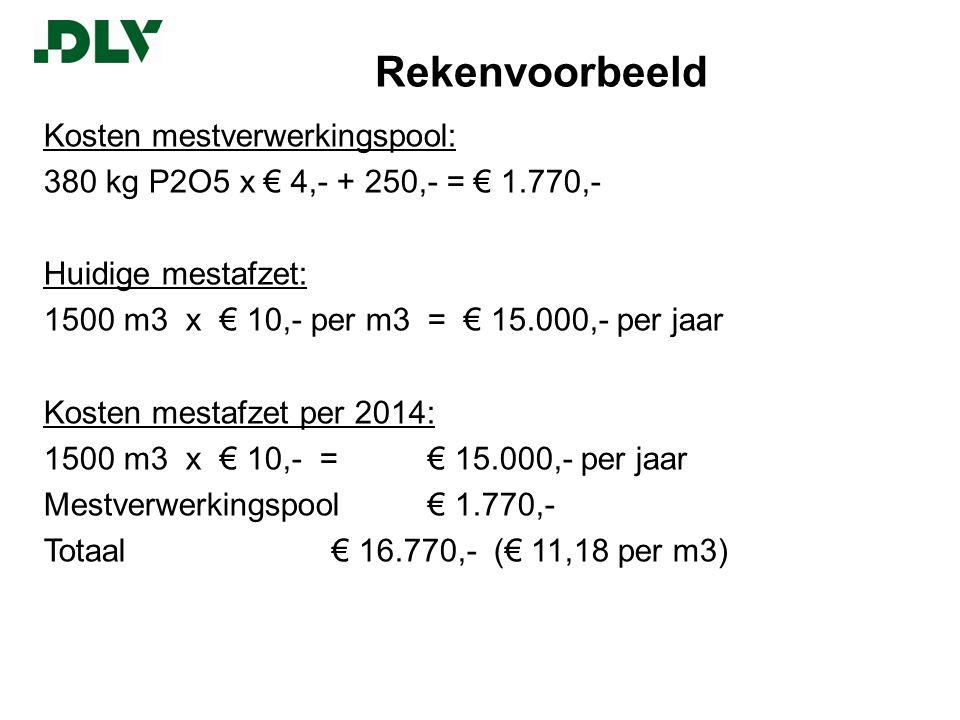 Rekenvoorbeeld Kosten mestverwerkingspool: