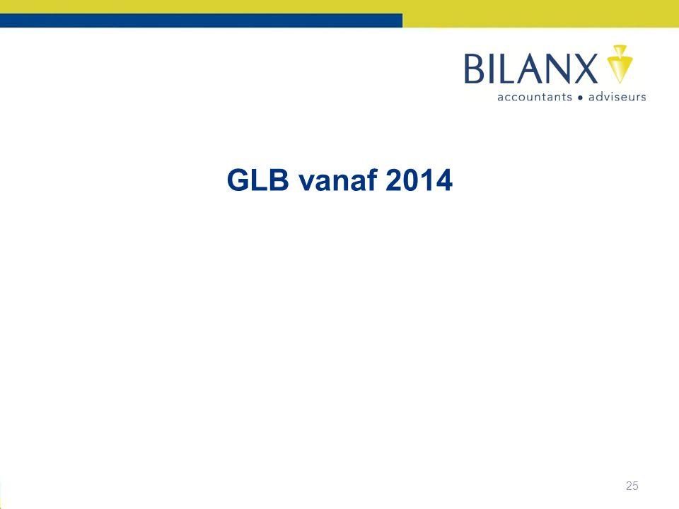 GLB vanaf 2014