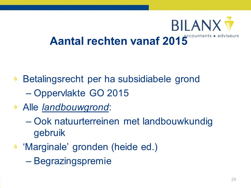 Aantal rechten vanaf 2015 Betalingsrecht per ha subsidiabele grond