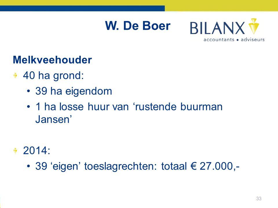 W. De Boer Melkveehouder 40 ha grond: 39 ha eigendom
