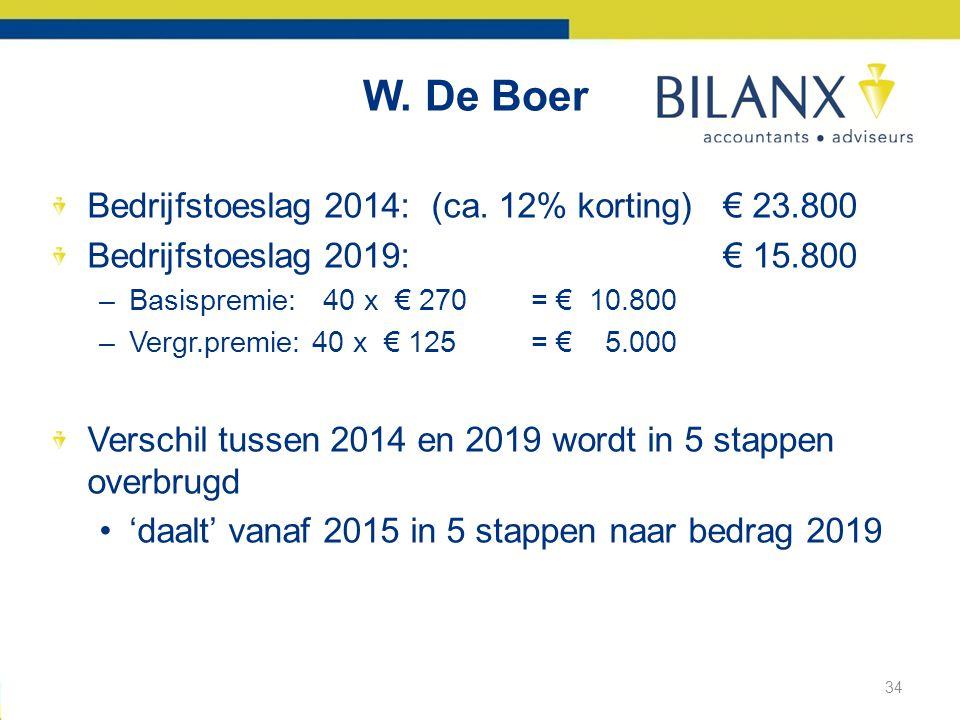 W. De Boer Bedrijfstoeslag 2014: (ca. 12% korting) € 23.800