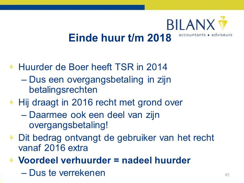 Einde huur t/m 2018 Huurder de Boer heeft TSR in 2014