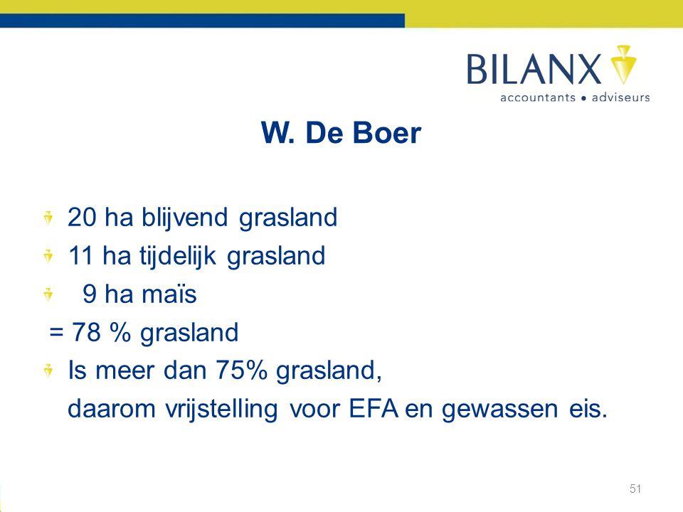 W. De Boer 20 ha blijvend grasland 11 ha tijdelijk grasland 9 ha maïs