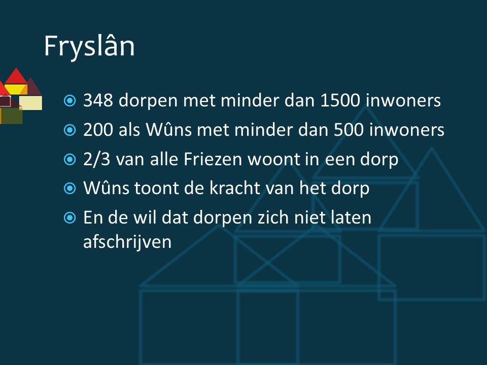 Fryslân 348 dorpen met minder dan 1500 inwoners