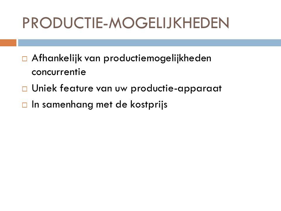PRODUCTIE-MOGELIJKHEDEN
