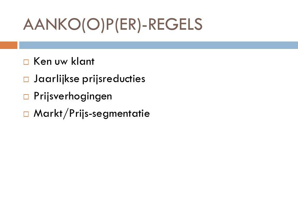 AANKO(O)P(ER)-REGELS