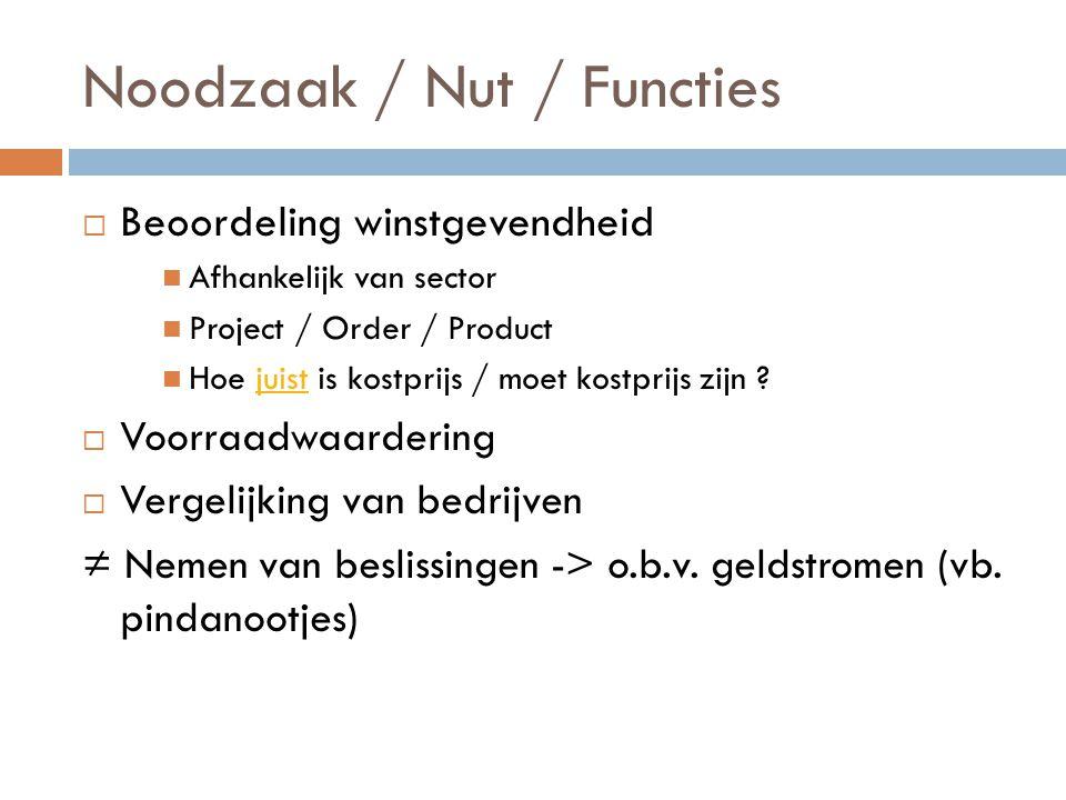 Noodzaak / Nut / Functies
