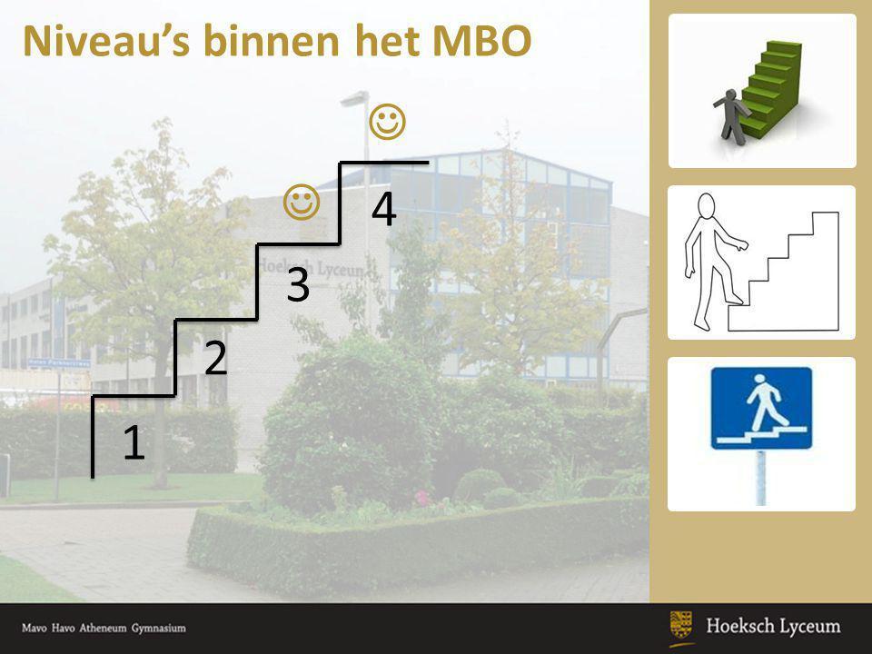 4 3 2 1 Niveau's binnen het MBO   Keuzeonderwijs: