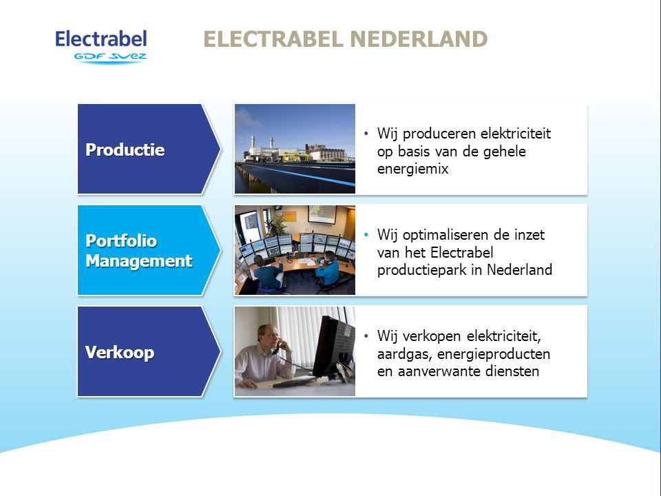 Electrabel Nederland Productie Portfolio Management Verkoop