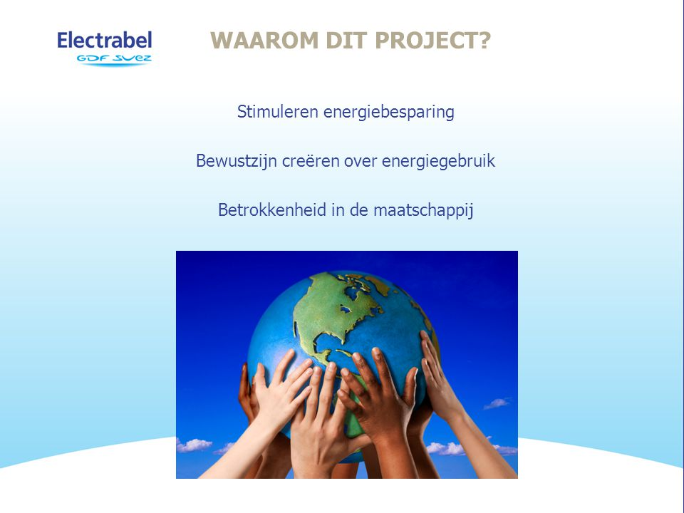 Waarom dit project Stimuleren energiebesparing