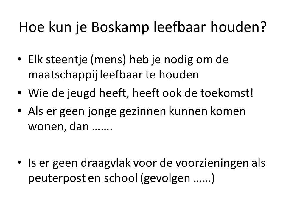Hoe kun je Boskamp leefbaar houden