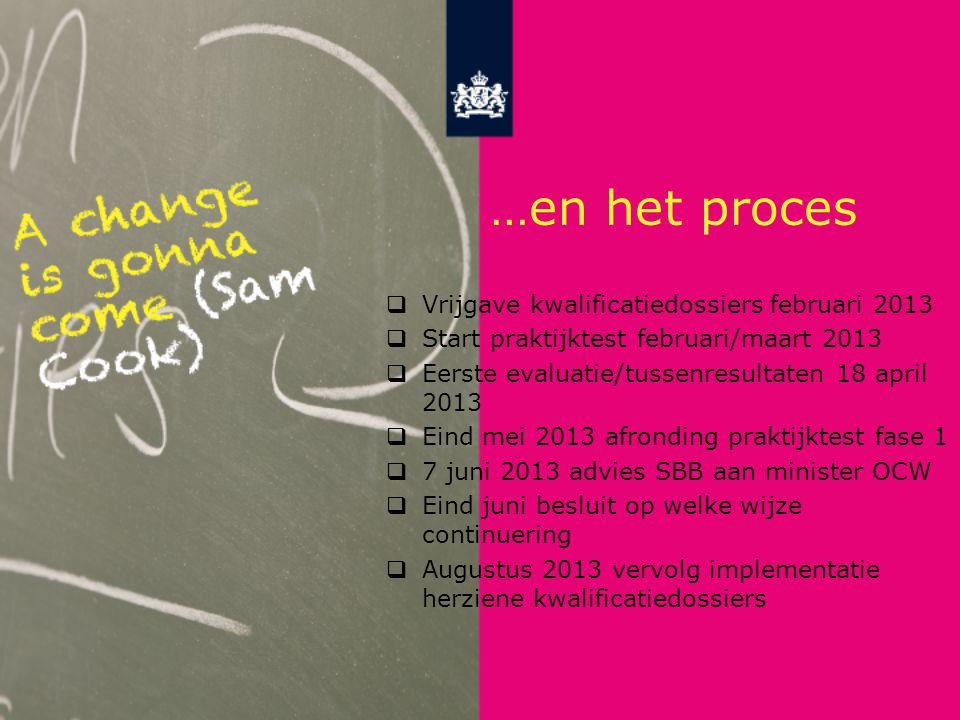 …en het proces Vrijgave kwalificatiedossiers februari 2013