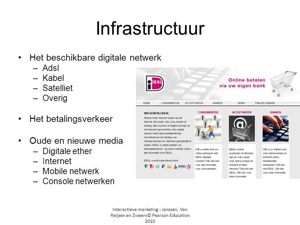 Infrastructuur Het beschikbare digitale netwerk Het betalingsverkeer
