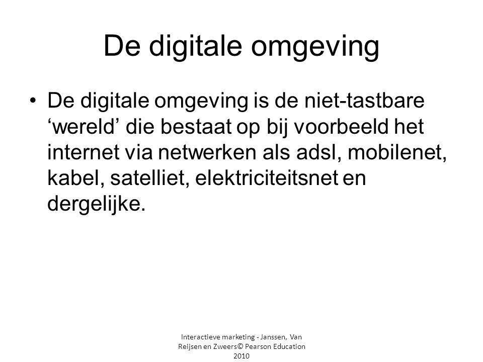 De digitale omgeving