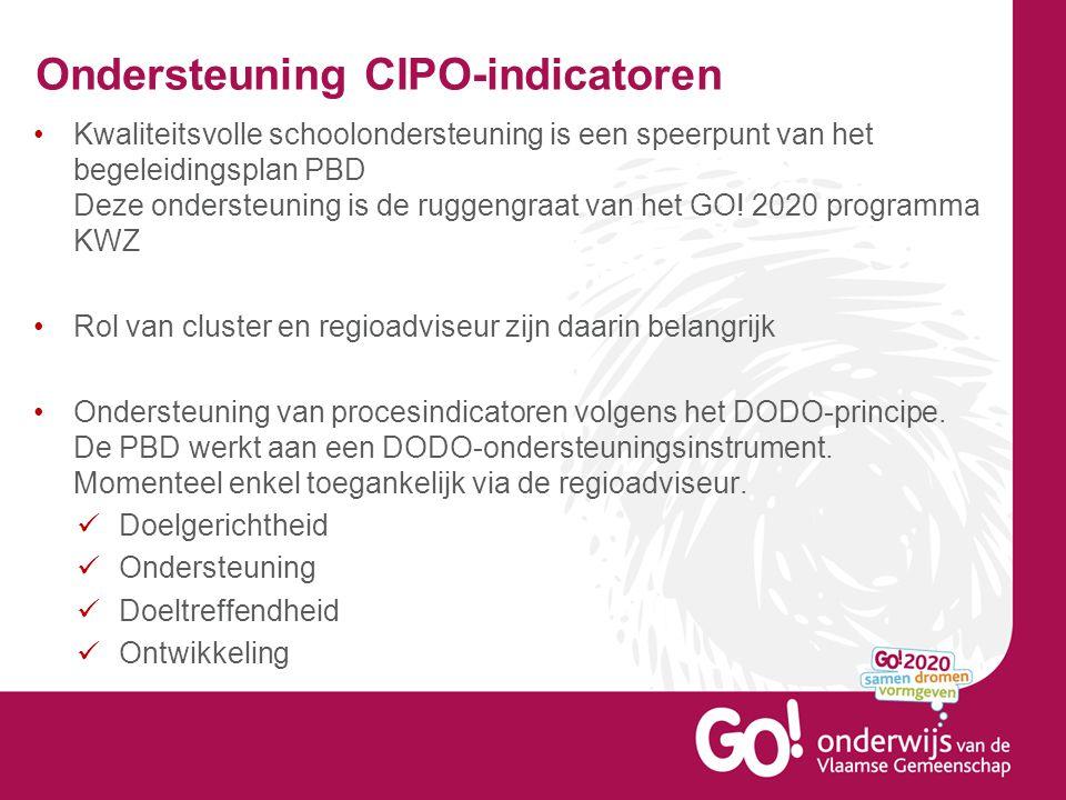 Ondersteuning CIPO-indicatoren