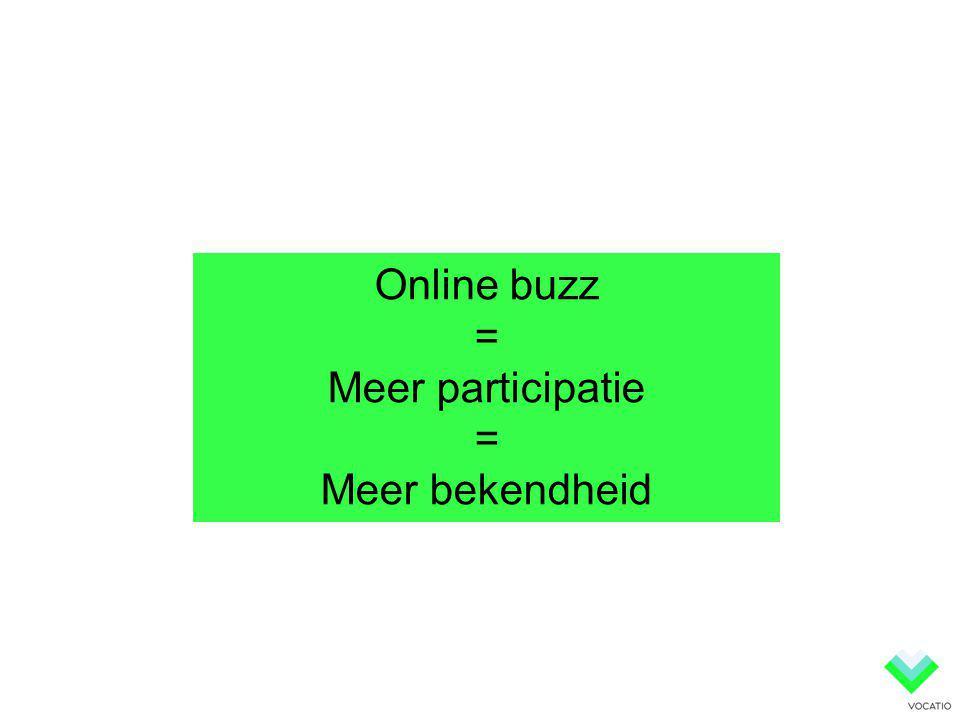 Online buzz = Meer participatie Meer bekendheid